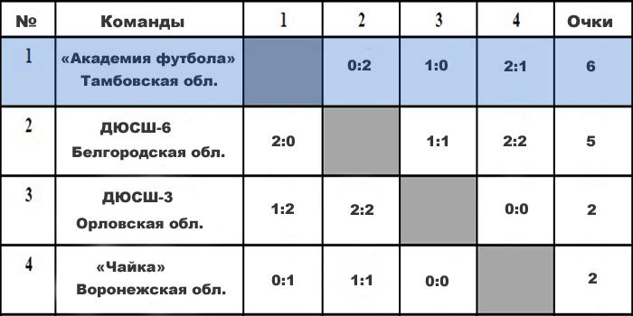 таблица2016 copy copy